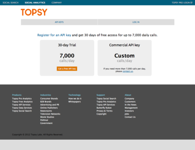 Topsy 30-day Trial.png